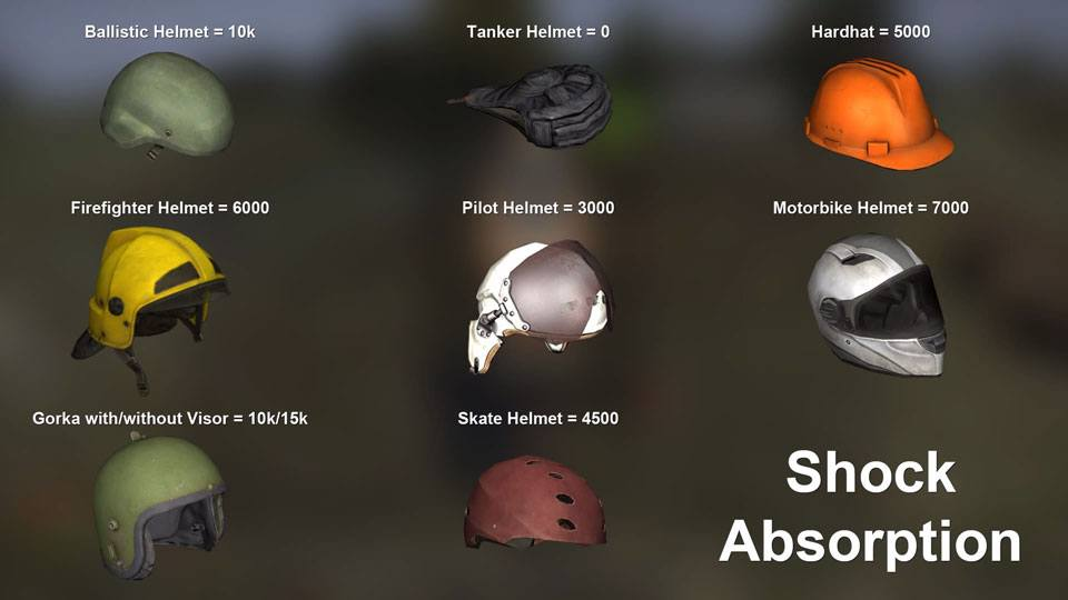 dayz-standalone-helmet-guide