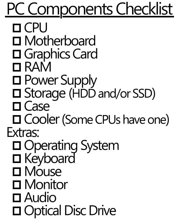 Checklist For Pc Build