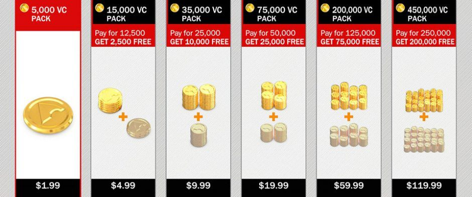 nba 2k18 microtransactions