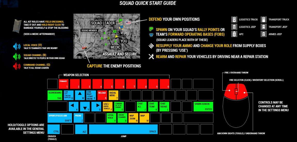 squad keybinds