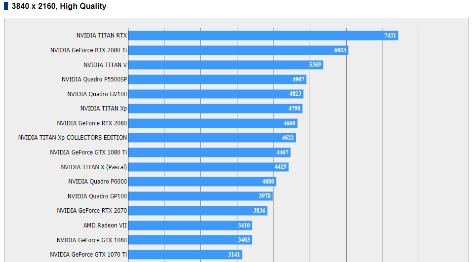 radeon vii 4k benchmarks
