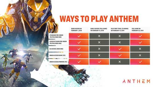 anthem release schedule small